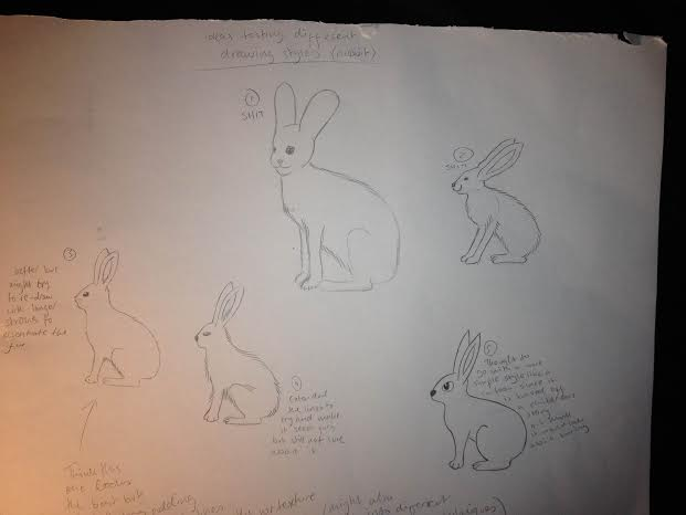 hare initial ideas